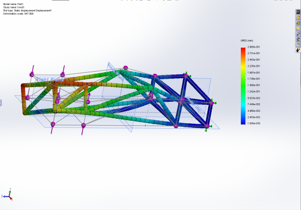 FEA Analysis on Structural Element